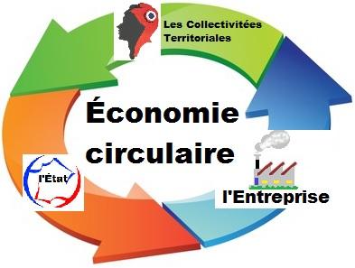 Bourse aux ressources: bientôt un site internet pour l'échange de déchets entre entreprises