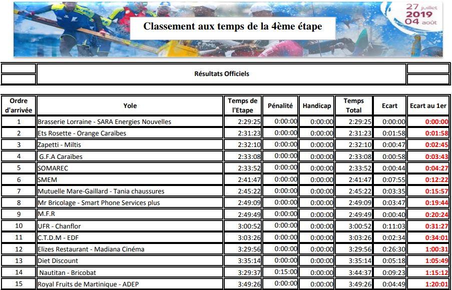 #TDY2019 : Brasserie Lorraine Sara Energies Nouvelles a son destin en main