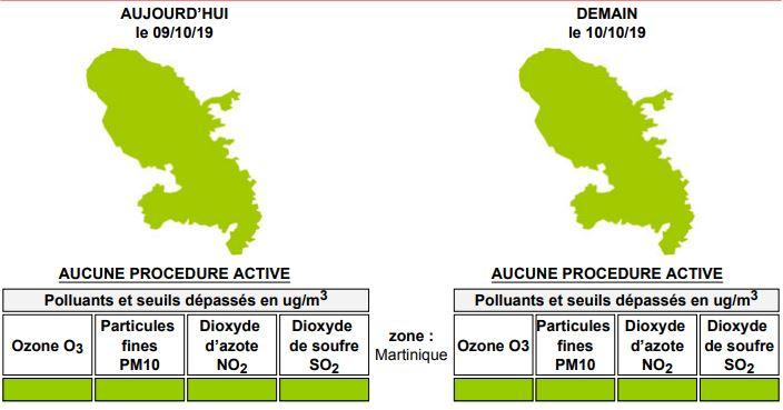 Fin de l'alerte pollution : la qualité de l'air s'améliore