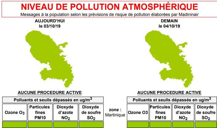 Qualité de l'air : l'alerte pollution est levée