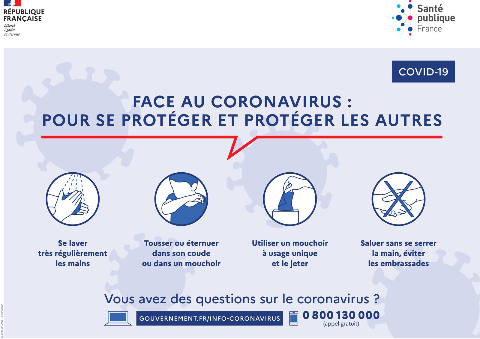 Coronavirus : la phase de confinement a débuté en Martinique