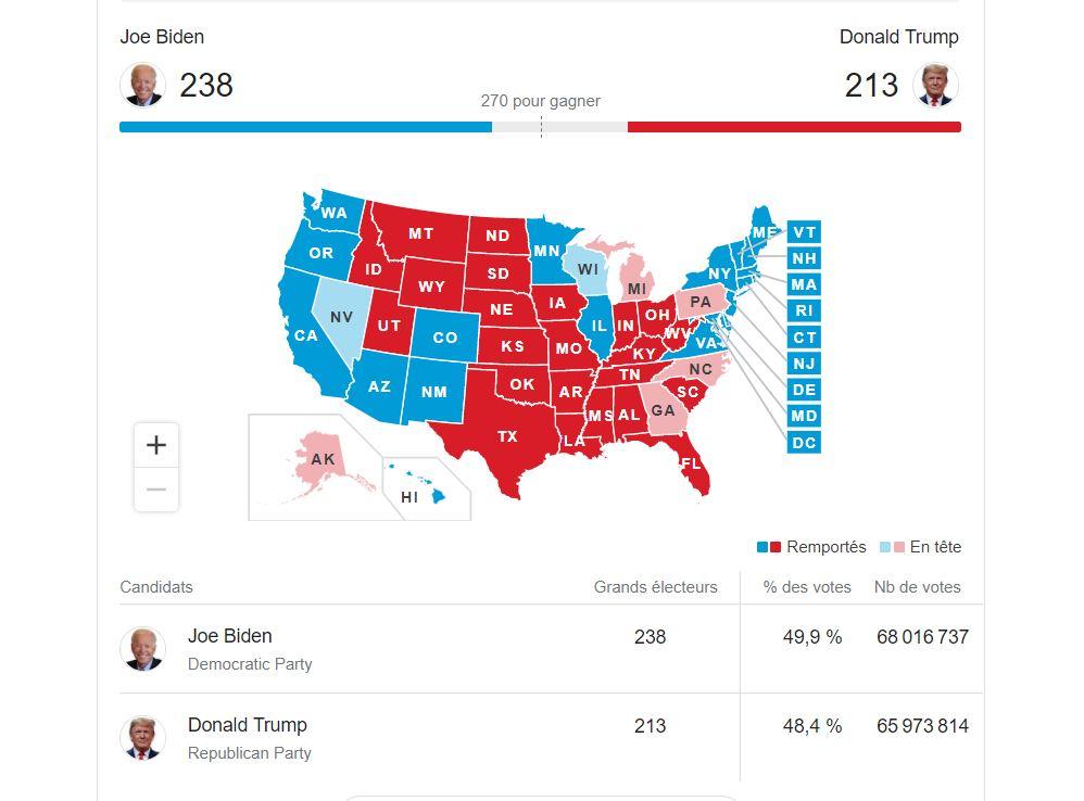 Trump / Biden : qui sera le 46ème Président des Etats-Unis d'Amérique ?