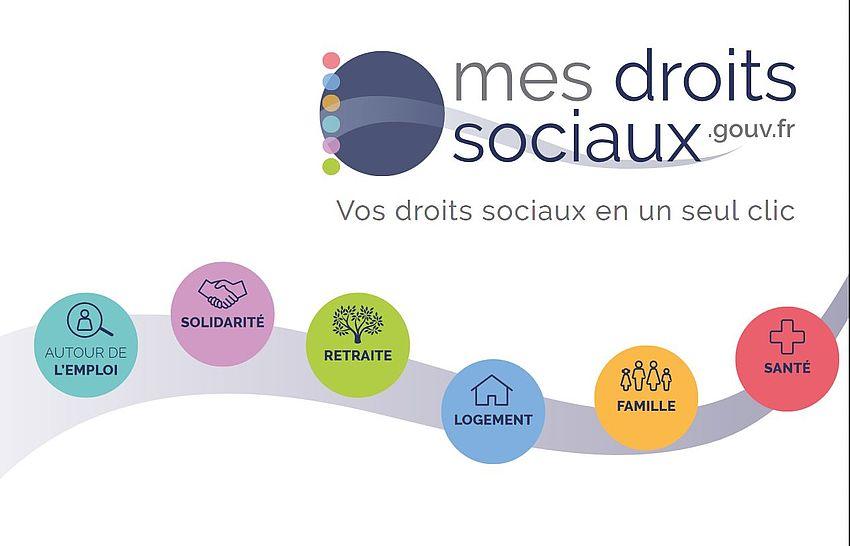Un portail créé par le gouvernement pour connaître vos prestations sociales