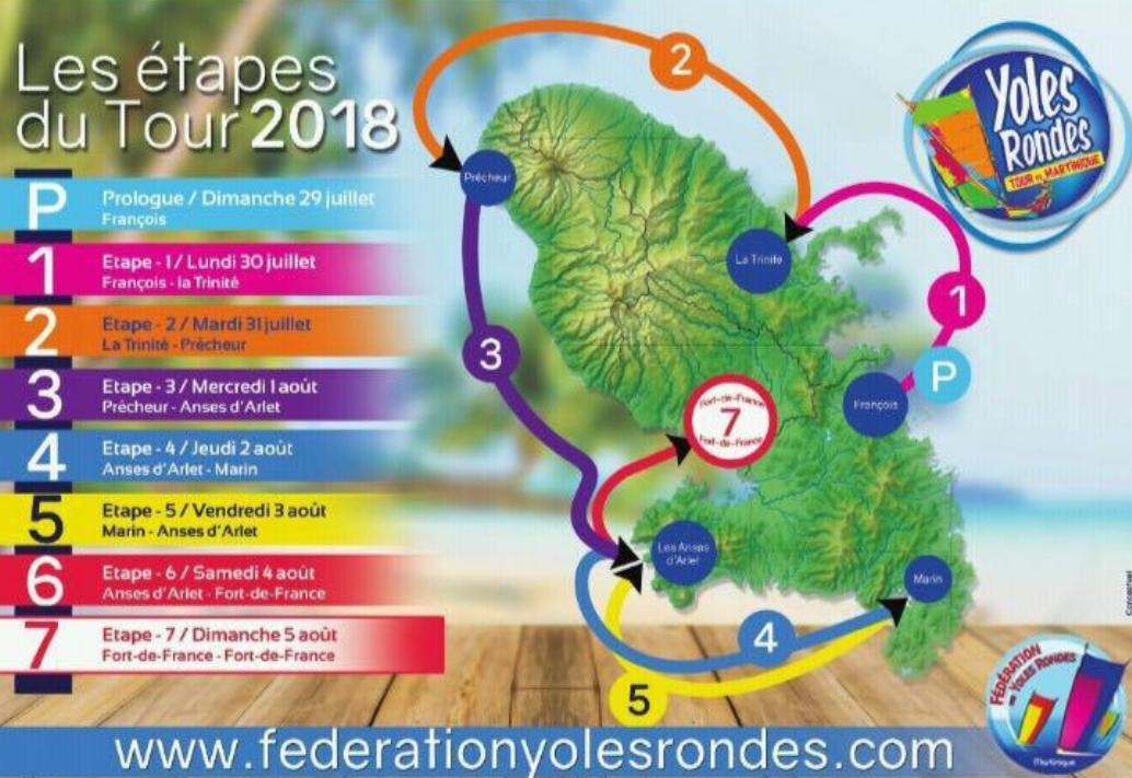 Etapes du tour des Yoles 2018