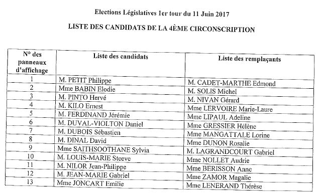 liste candidats circonscription 4