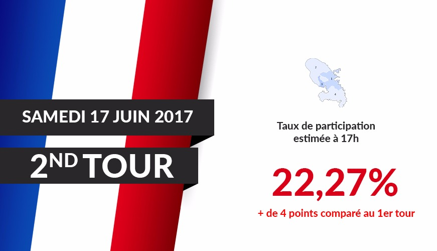 législatives 2nd tour participation 17h