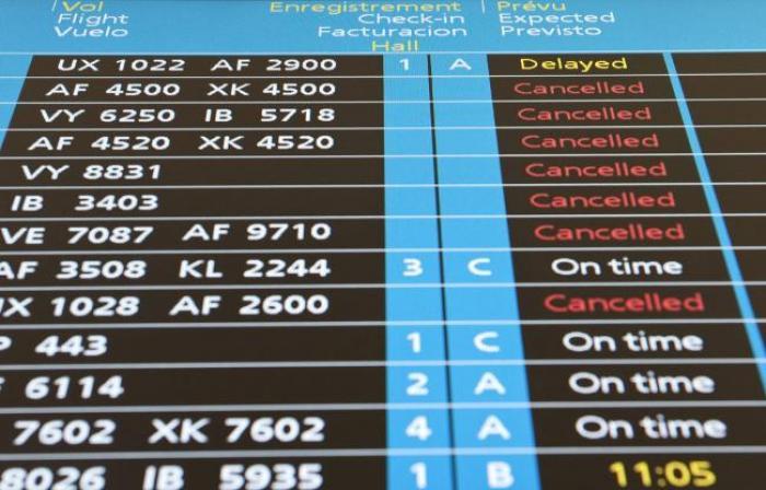 Aérien: indemnisations en cas de retard