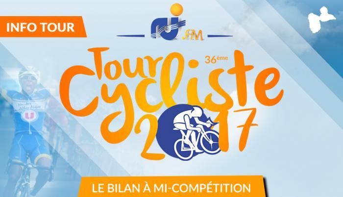 BILAN : Tour Cycliste International de Guadeloupe 2017