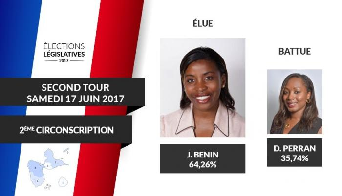 Elections législatives 2ème circonscription : Justine Bénin élue