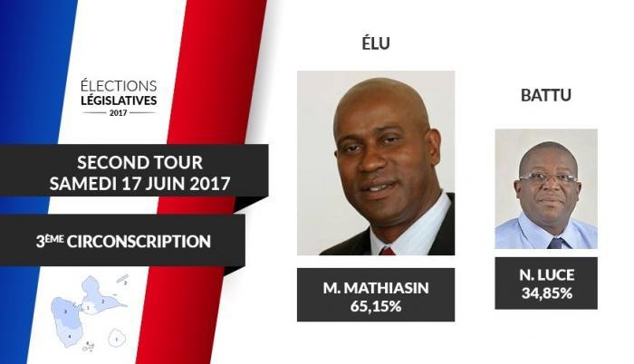 Elections législatives 3ème circonscription : Max Mathiasin élu
