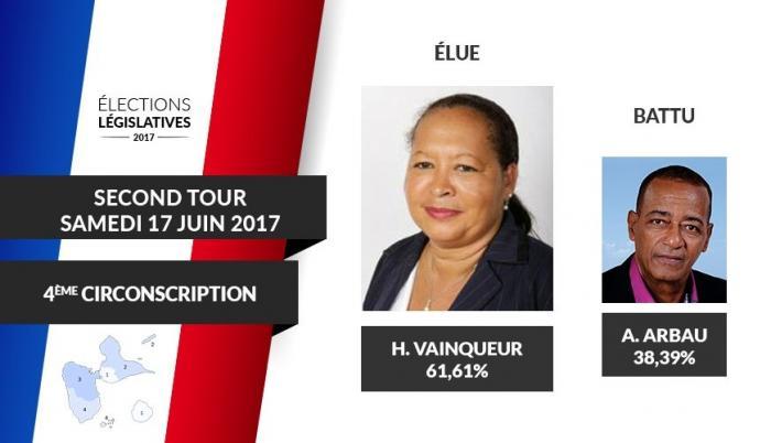 Elections législatives 4ème circonscription : Hélène Vainqueur-Christophe élue