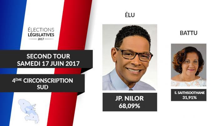 Jean-Philippe Nilor réélu dans le sud
