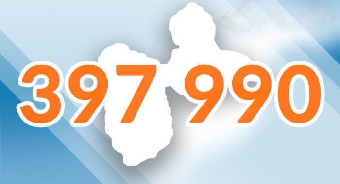 La population guadeloupéenne à son niveau le plus bas depuis 2004
