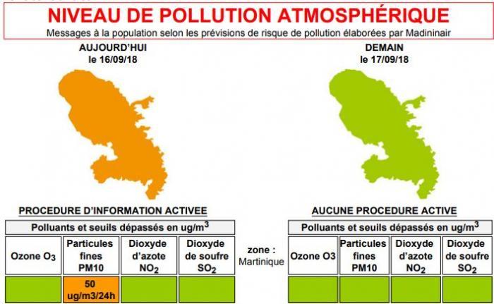 La qualité de l'air est mauvaise en Martinique ce dimanche