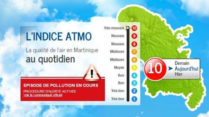 La qualité de l'air est toujours mauvaise !