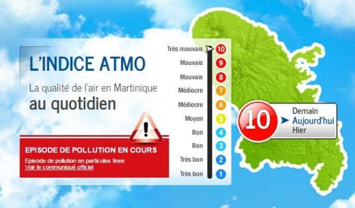 La qualité de l'air est très mauvaise aujourd'hui !