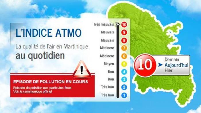 La qualité de l'air est très mauvaise en Martinique, prudence !