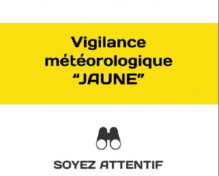 Petit rappel des consignes en cas de vigilance jaune cyclone