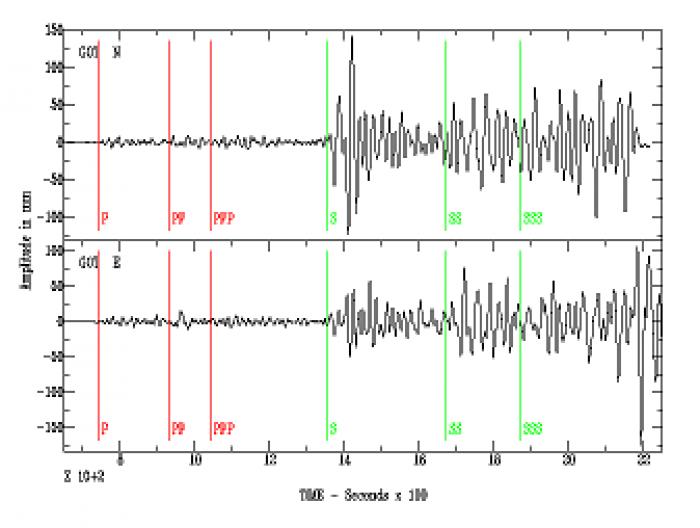 Petit séisme au large de Marie-Galante