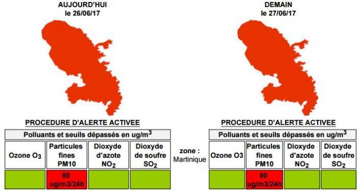 Qualité de l'air : la procédure d'alerte est une nouvelle fois enclenchée