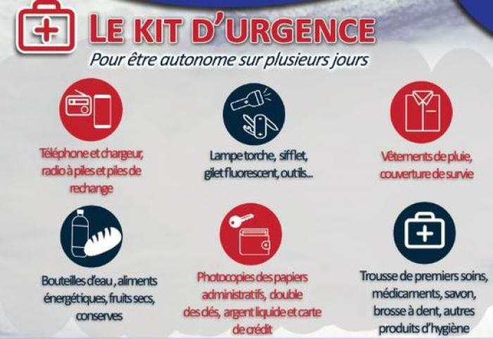 Que mettre dans son kit d'urgence pour les cyclones ?
