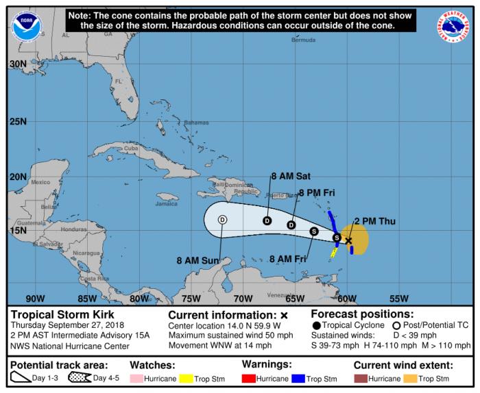Tempête tropicale KIRK : la commune de Rivière-Pilote se prépare