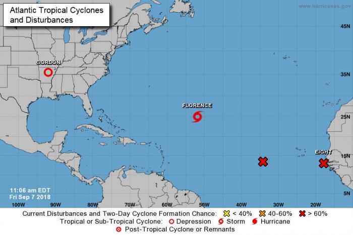 Trois phénomènes sur l'Atlantique