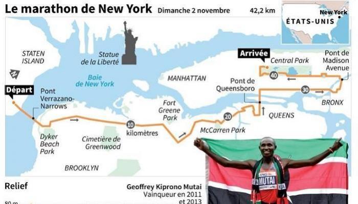 Un martiniquais au marathon de New-York